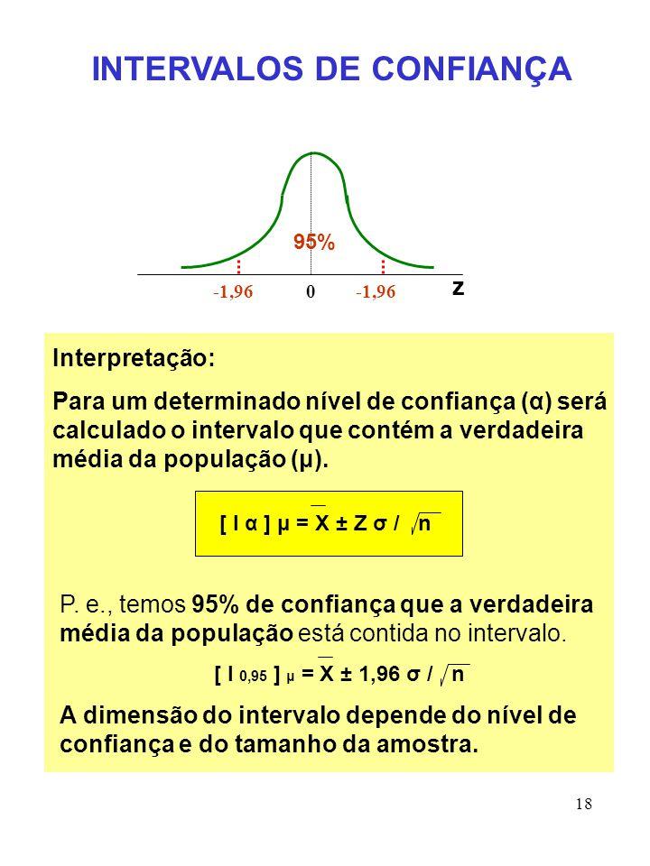 18 INTERVALOS DE CONFIANÇA 0 -1,96 z 95% Interpretação: Para um determinado nível de confiança (α) será calculado o intervalo que contém a verdadeira