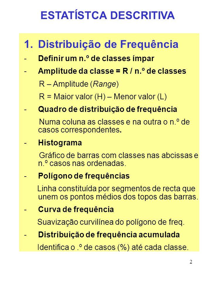 2 ESTATÍSTCA DESCRITIVA 1.Distribuição de Frequência -Definir um n.º de classes ímpar -Amplitude da classe = R / n.º de classes R – Amplitude (Range)