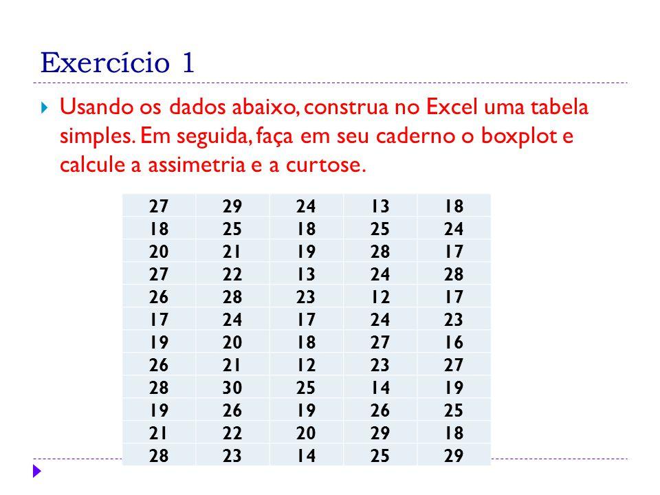 Exercício 1  Usando os dados abaixo, construa no Excel uma tabela simples.