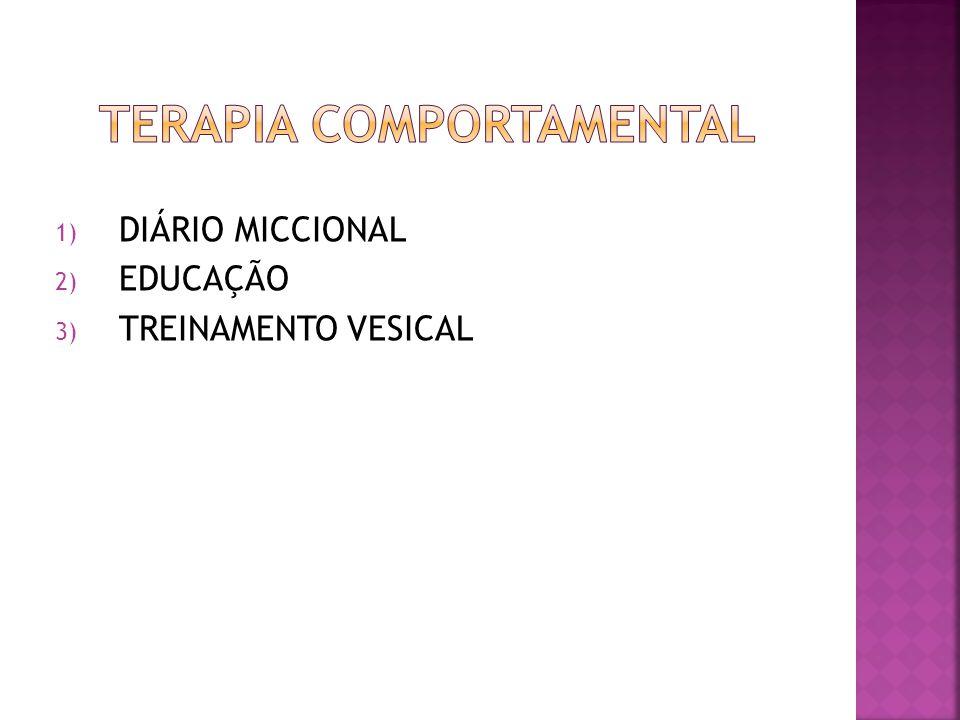  Conscientização da m. perineal (contrair e relaxar;  Hipertrofia muscular: Fibras tipos I e II;  Aprendizado de contrações em situações de repouso