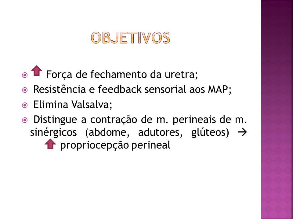  Força de fechamento da uretra;  Resistência e feedback sensorial aos MAP;  Elimina Valsalva;  Distingue a contração de m.