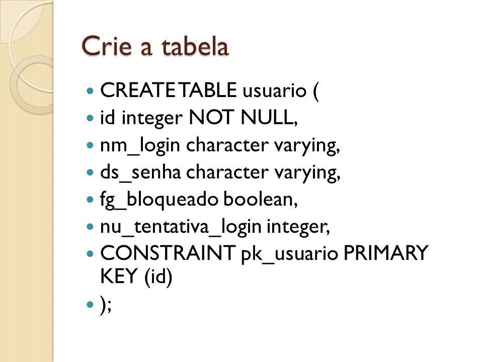 Crie a tabela CREATE TABLE usuario ( id integer NOT NULL, nm_login character varying, ds_senha character varying, fg_bloqueado boolean, nu_tentativa_l
