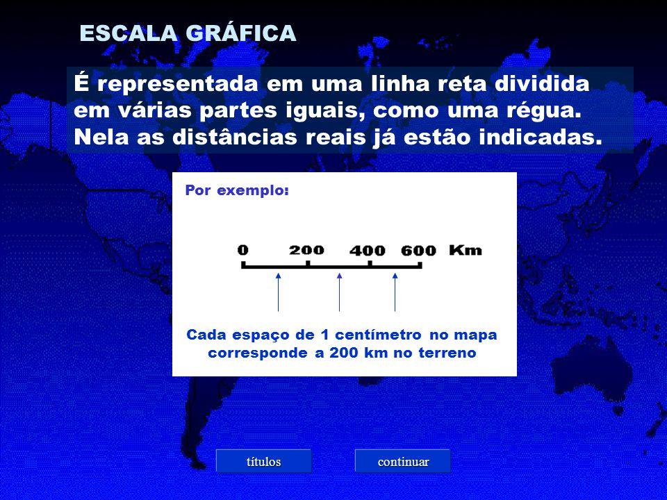 ESCALA GRÁFICA É representada em uma linha reta dividida em várias partes iguais, como uma régua.