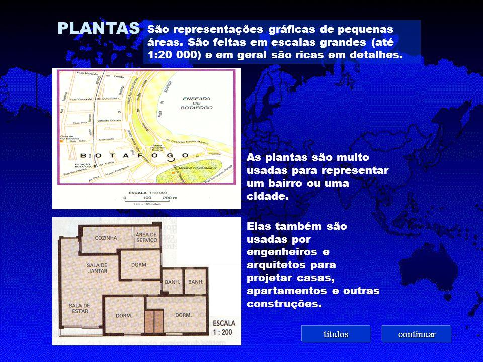 PLANTAS São representações gráficas de pequenas áreas.