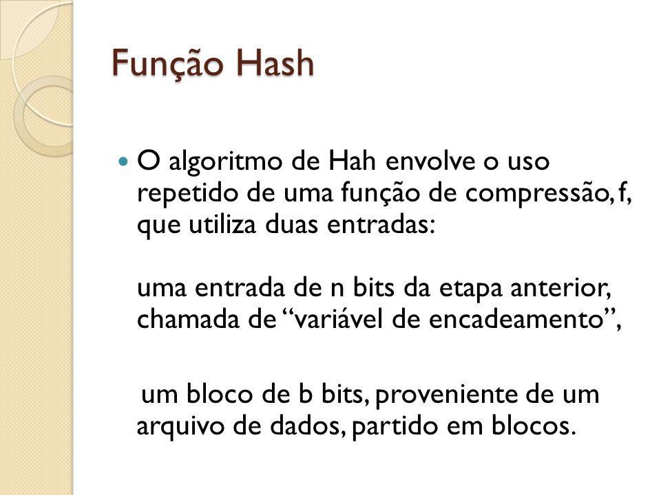 Função Hash O algoritmo de Hah envolve o uso repetido de uma função de compressão, f, que utiliza duas entradas: uma entrada de n bits da etapa anteri