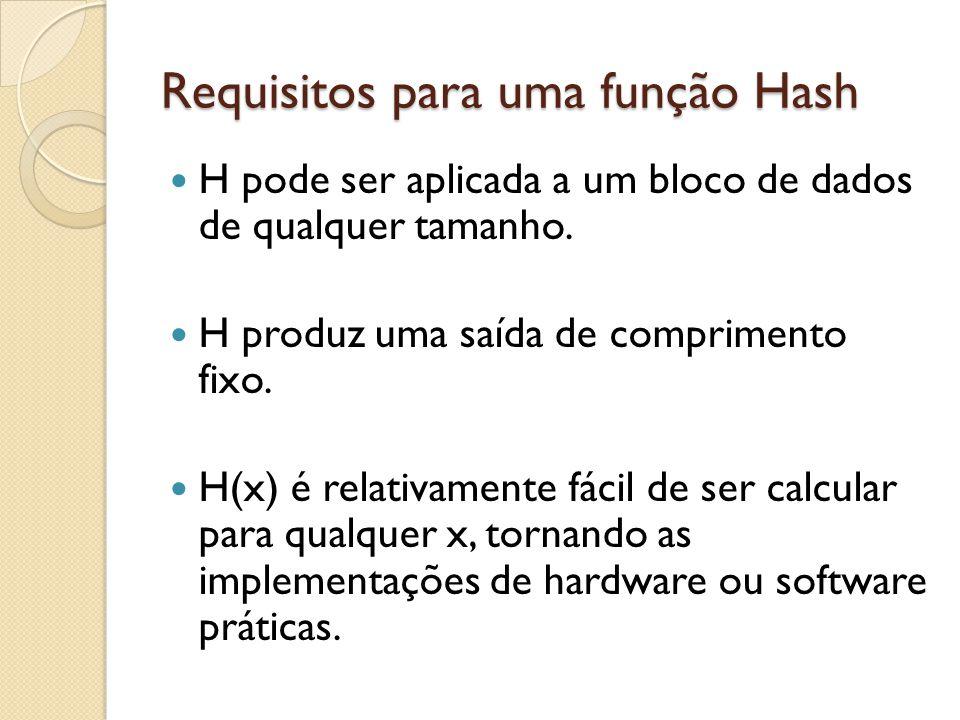 Requisitos para uma função Hash H pode ser aplicada a um bloco de dados de qualquer tamanho. H produz uma saída de comprimento fixo. H(x) é relativame