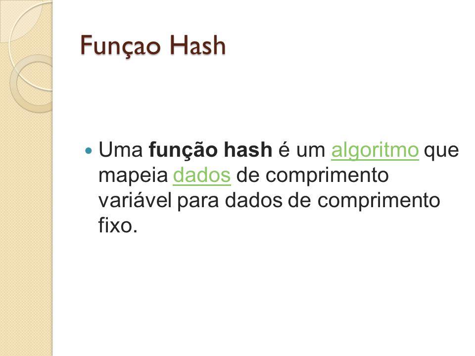Funçao Hash Uma função hash é um algoritmo que mapeia dados de comprimento variável para dados de comprimento fixo.algoritmodados