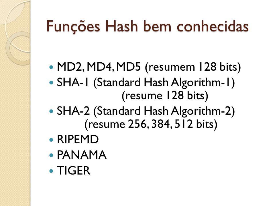 Funções Hash bem conhecidas MD2, MD4, MD5 (resumem 128 bits) SHA-1 (Standard Hash Algorithm-1) (resume 128 bits) SHA-2 (Standard Hash Algorithm-2) (resume 256, 384, 512 bits) RIPEMD PANAMA TIGER