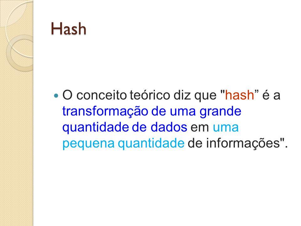 Hash O conceito teórico diz que