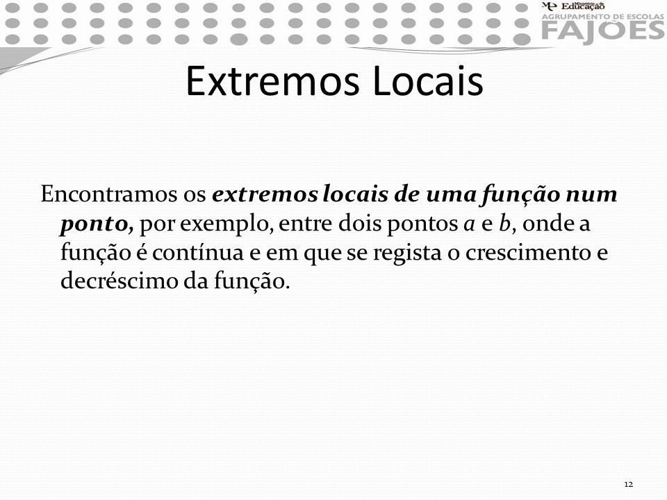 Extremos Locais Encontramos os extremos locais de uma função num ponto, por exemplo, entre dois pontos a e b, onde a função é contínua e em que se reg