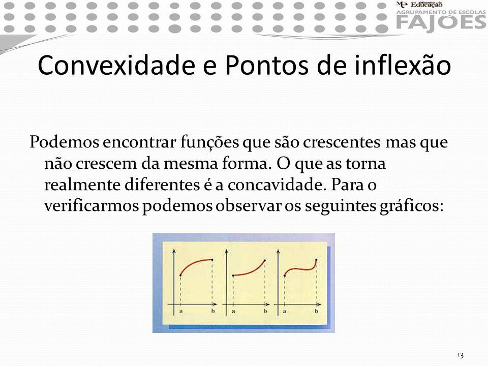 Convexidade e Pontos de inflexão Podemos encontrar funções que são crescentes mas que não crescem da mesma forma. O que as torna realmente diferentes