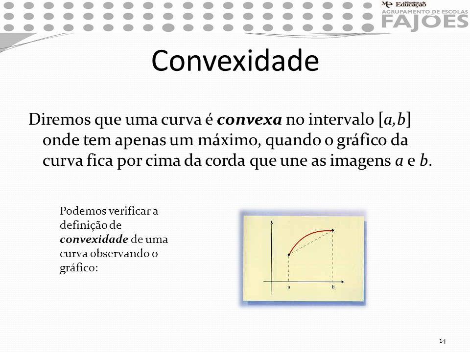 Convexidade Diremos que uma curva é convexa no intervalo [a,b] onde tem apenas um máximo, quando o gráfico da curva fica por cima da corda que une as