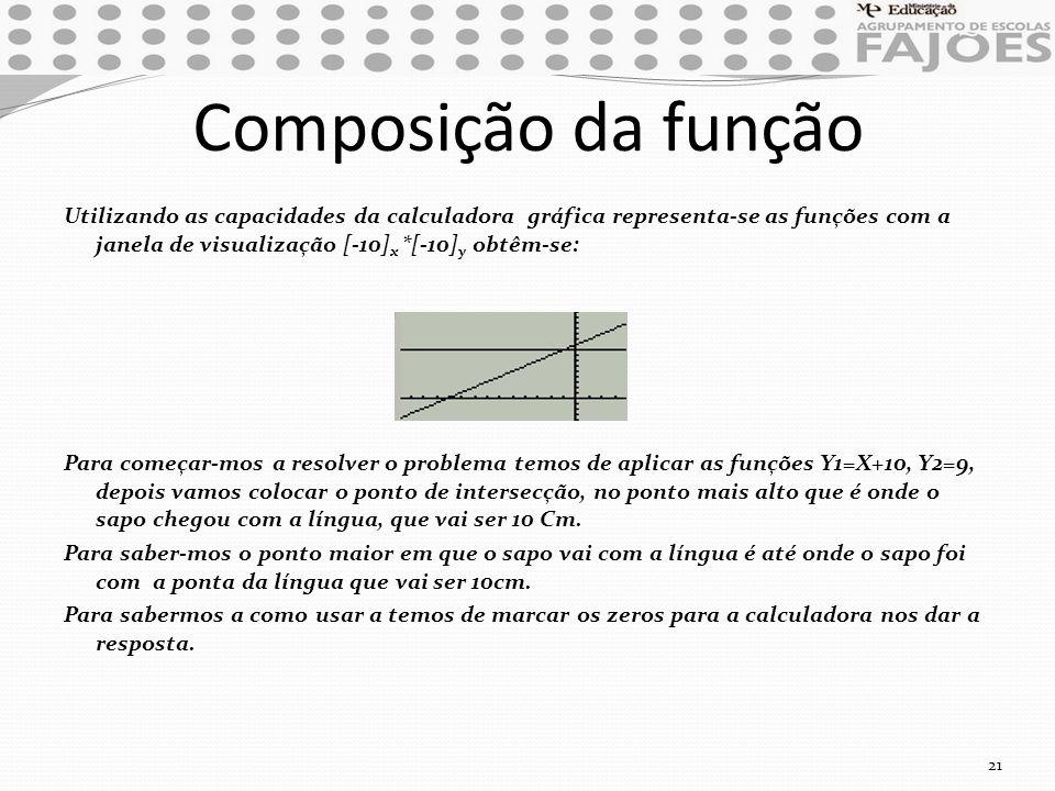 Composição da função Utilizando as capacidades da calculadora gráfica representa-se as funções com a janela de visualização [-10] x *[-10] y obtêm-se: