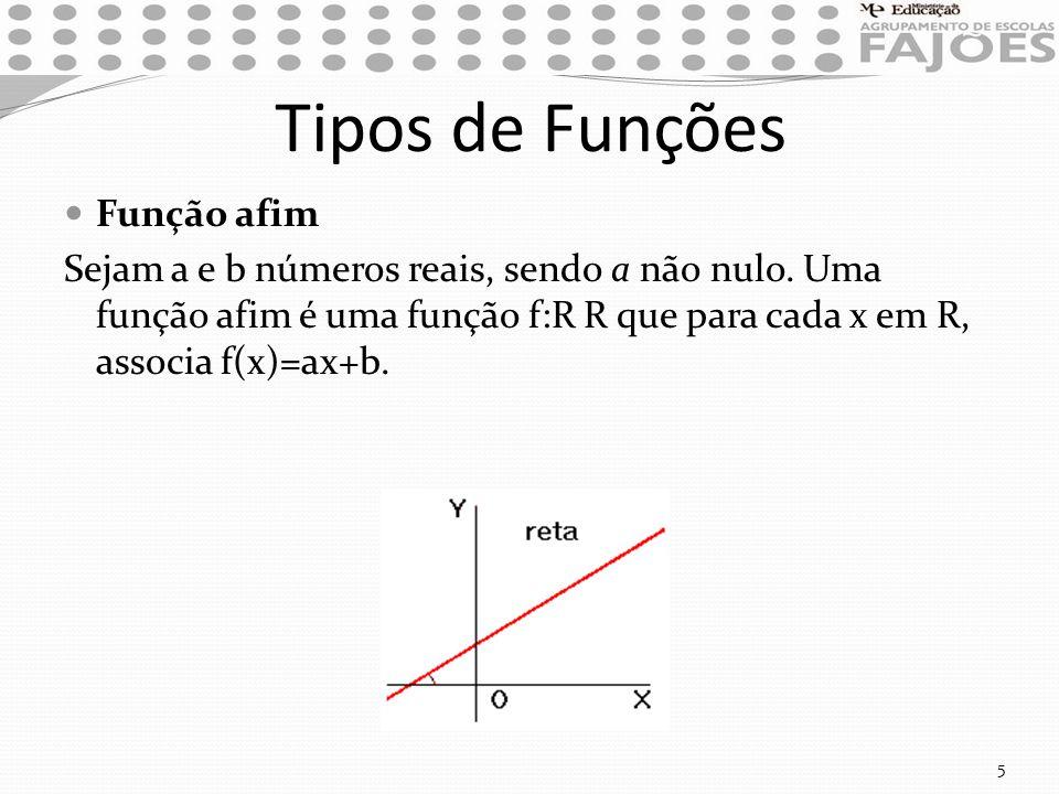 Tipos de Funções Função afim Sejam a e b números reais, sendo a não nulo. Uma função afim é uma função f:R R que para cada x em R, associa f(x)=ax+b.