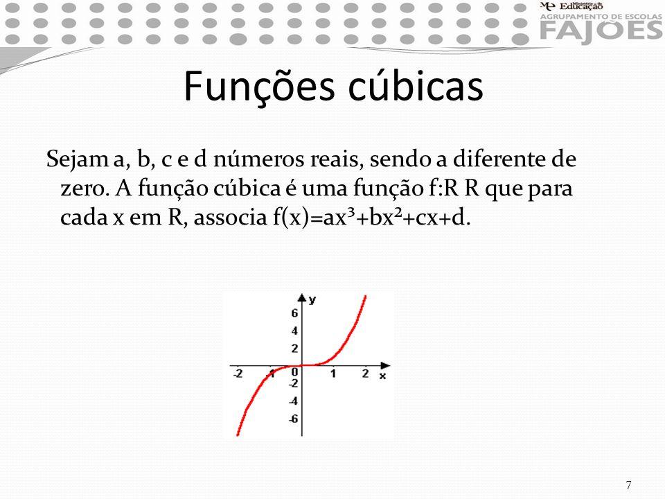 Funções cúbicas Sejam a, b, c e d números reais, sendo a diferente de zero. A função cúbica é uma função f:R R que para cada x em R, associa f(x)=ax³+