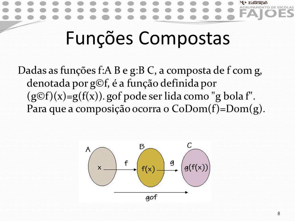Funções Compostas Dadas as funções f:A B e g:B C, a composta de f com g, denotada por g©f, é a função definida por (g©f)(x)=g(f(x)). gof pode ser lida