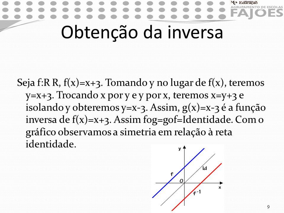 Obtenção da inversa Seja f:R R, f(x)=x+3. Tomando y no lugar de f(x), teremos y=x+3. Trocando x por y e y por x, teremos x=y+3 e isolando y obteremos