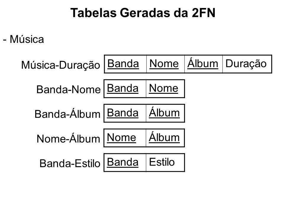 Tabelas Geradas da 2FN - Música BandaNomeÁlbumDuração Música-Duração Banda-Nome BandaNome Banda-Álbum BandaÁlbum Nome-Álbum NomeÁlbum Banda-Estilo BandaEstilo