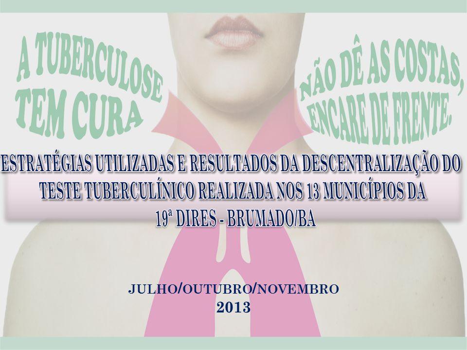 R ESULTADOS DE I TUAÇU / T ANHAÇU Total de aplicações - 132 (100%) Total de leituras – 116 (87,87%) Total de não reator - 87 (65,90%) Total de reator - 29 (21,96%) Total de não lidas - 16 (12.12%) Enfermeiras capacitadas: Sabrina de Castro Almeida - Ituaçu – Aprovada 99,13 %, e Gabrielle Lydia Rodrigues Carvalho – Tanhaçu – Aprovada 95 %.