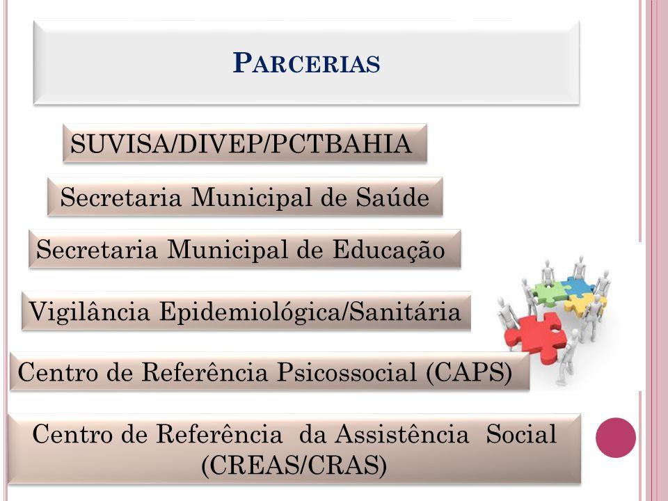 P ARCERIAS Secretaria Municipal de Saúde Secretaria Municipal de Educação Vigilância Epidemiológica/Sanitária Centro de Referência Psicossocial (CAPS)