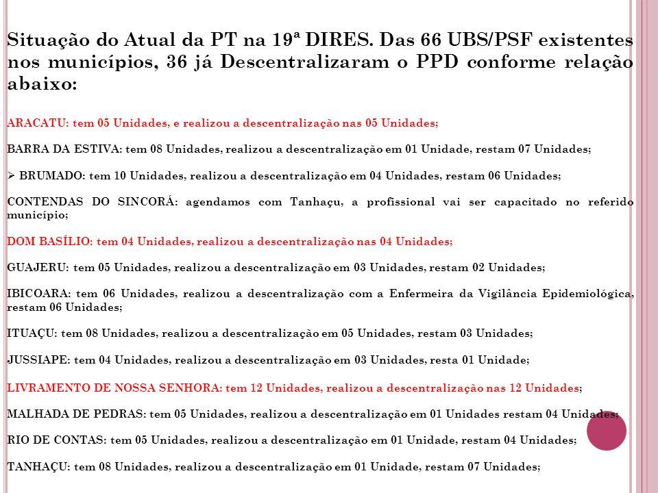 Situação do Atual da PT na 19ª DIRES. Das 66 UBS/PSF existentes nos municípios, 36 já Descentralizaram o PPD conforme relação abaixo: ARACATU: tem 05