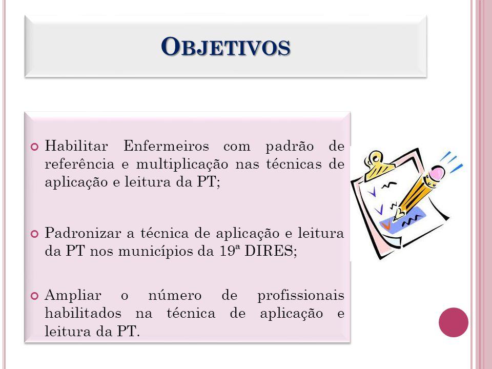 O BJETIVOS Habilitar Enfermeiros com padrão de referência e multiplicação nas técnicas de aplicação e leitura da PT; Padronizar a técnica de aplicação