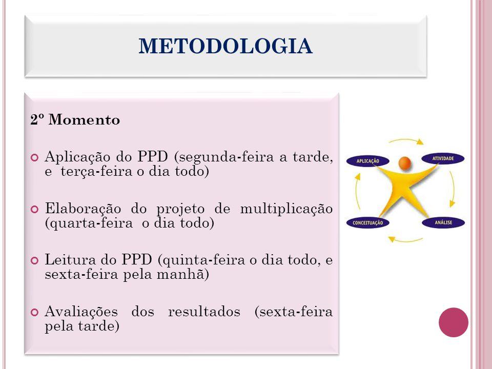 2º Momento Aplicação do PPD (segunda-feira a tarde, e terça-feira o dia todo) Elaboração do projeto de multiplicação (quarta-feira o dia todo) Leitura