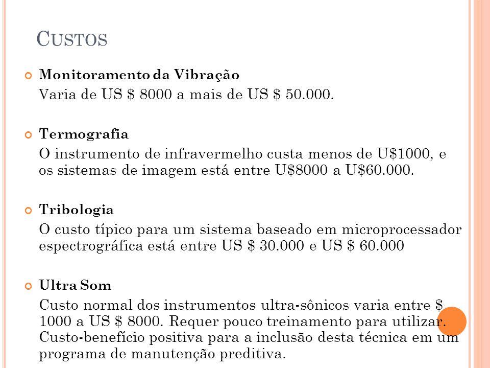 Monitoramento da Vibração V aria de US $ 8000 a mais de US $ 50.000. Termografia O instrumento de infravermelho custa menos de U$1000, e os sistemas d