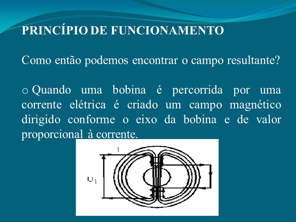 Como então podemos encontrar o campo resultante? o Quando uma bobina é percorrida por uma corrente elétrica é criado um campo magnético dirigido confo