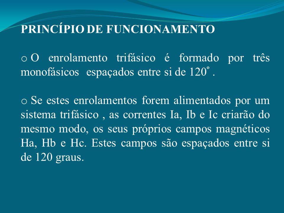 PRINCÍPIO DE FUNCIONAMENTO o O enrolamento trifásico é formado por três monofásicos espaçados entre si de 120 º. o Se estes enrolamentos forem aliment