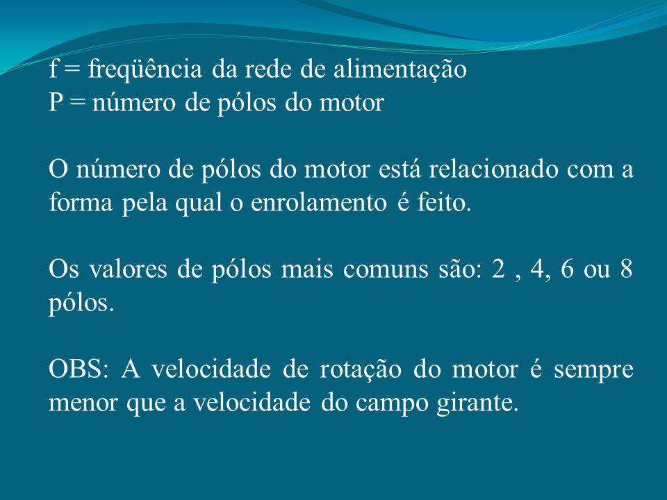 f = freqüência da rede de alimentação P = número de pólos do motor O número de pólos do motor está relacionado com a forma pela qual o enrolamento é f