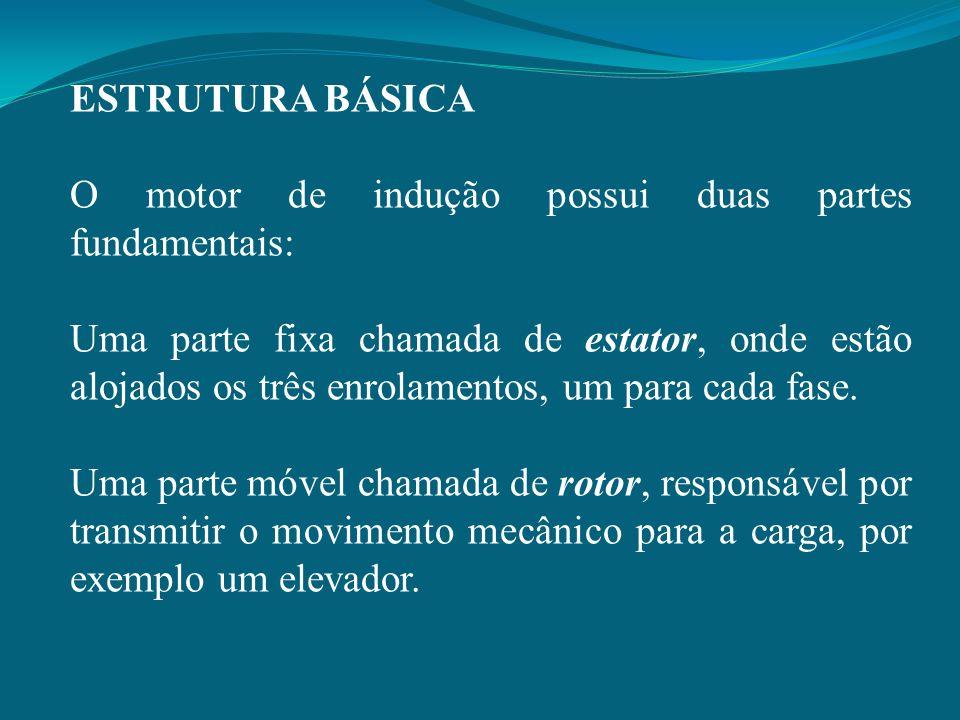 ESTRUTURA BÁSICA O motor de indução possui duas partes fundamentais: Uma parte fixa chamada de estator, onde estão alojados os três enrolamentos, um p