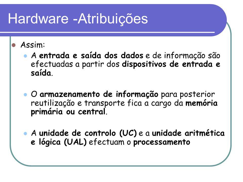 Assim: A entrada e saída dos dados e de informação são efectuadas a partir dos dispositivos de entrada e saída. O armazenamento de informação para pos