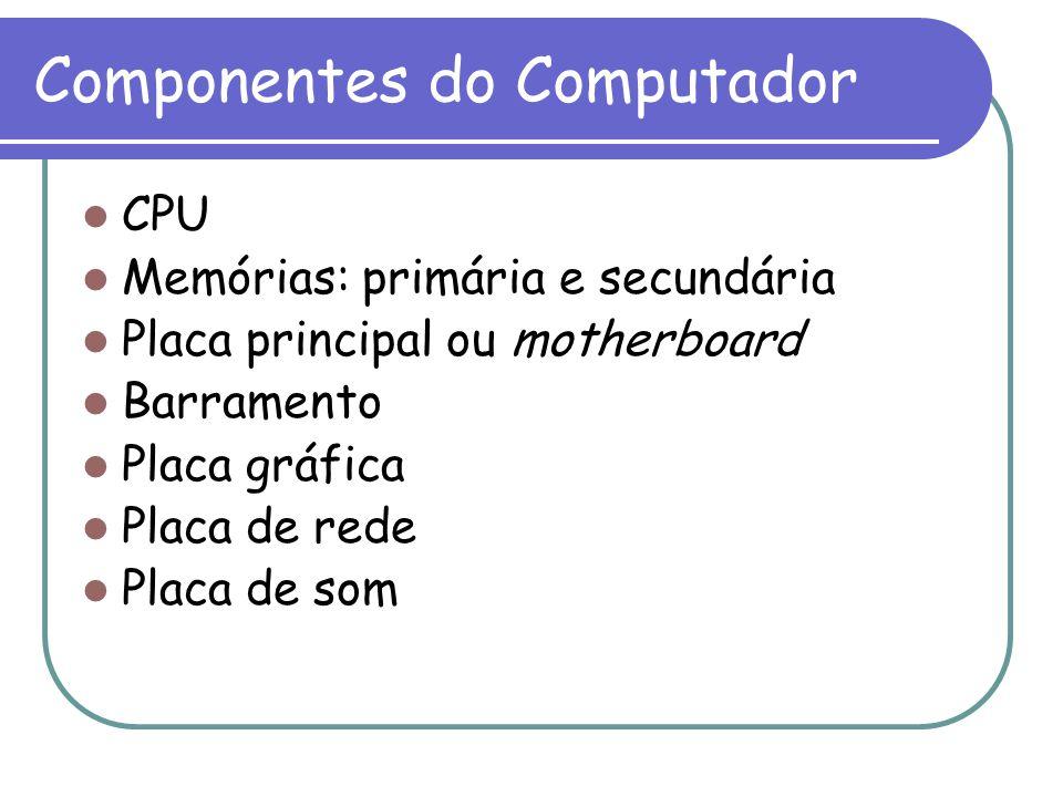 Componentes do Computador CPU Memórias: primária e secundária Placa principal ou motherboard Barramento Placa gráfica Placa de rede Placa de som