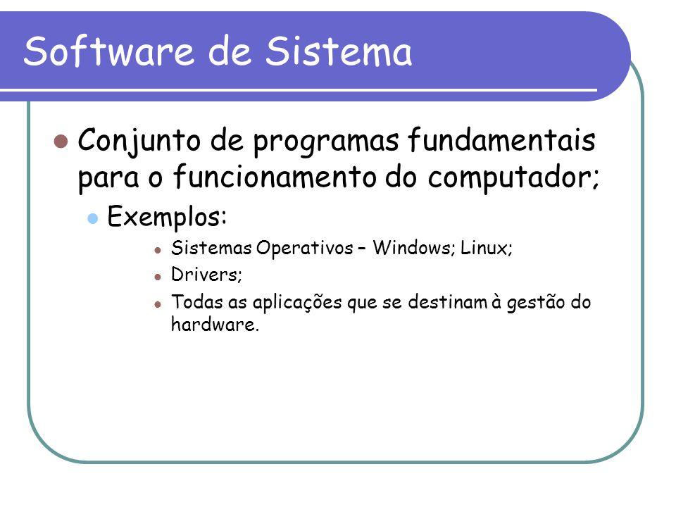 Software de Sistema Conjunto de programas fundamentais para o funcionamento do computador; Exemplos: Sistemas Operativos – Windows; Linux; Drivers; To
