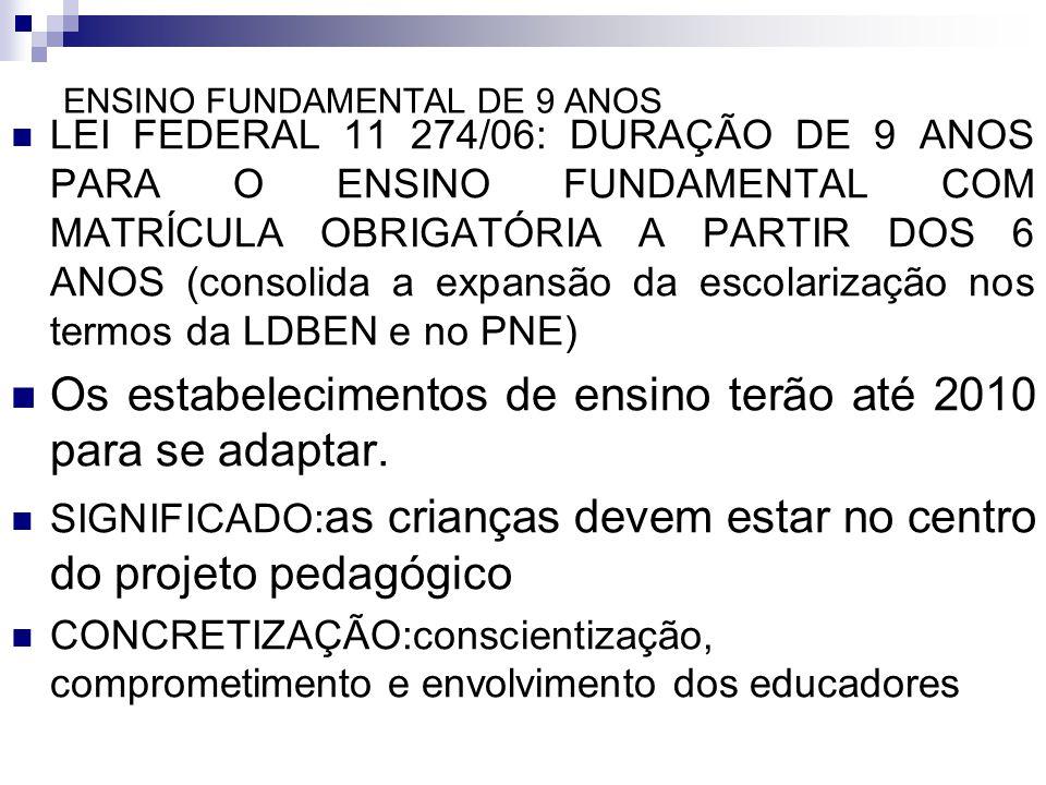 ENSINO FUNDAMENTAL DE 9 ANOS LEI FEDERAL 11 274/06: DURAÇÃO DE 9 ANOS PARA O ENSINO FUNDAMENTAL COM MATRÍCULA OBRIGATÓRIA A PARTIR DOS 6 ANOS (consoli