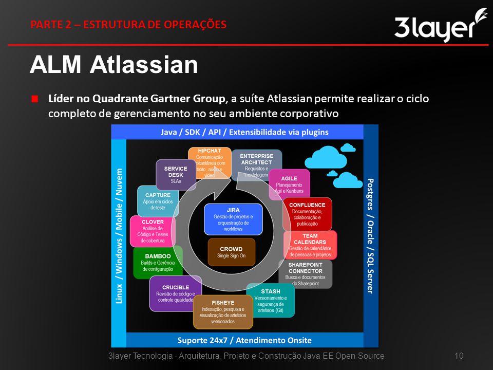 ALM Atlassian Líder no Quadrante Gartner Group, a suíte Atlassian permite realizar o ciclo completo de gerenciamento no seu ambiente corporativo 3layer Tecnologia - Arquitetura, Projeto e Construção Java EE Open Source10 PARTE 2 – ESTRUTURA DE OPERAÇÕES