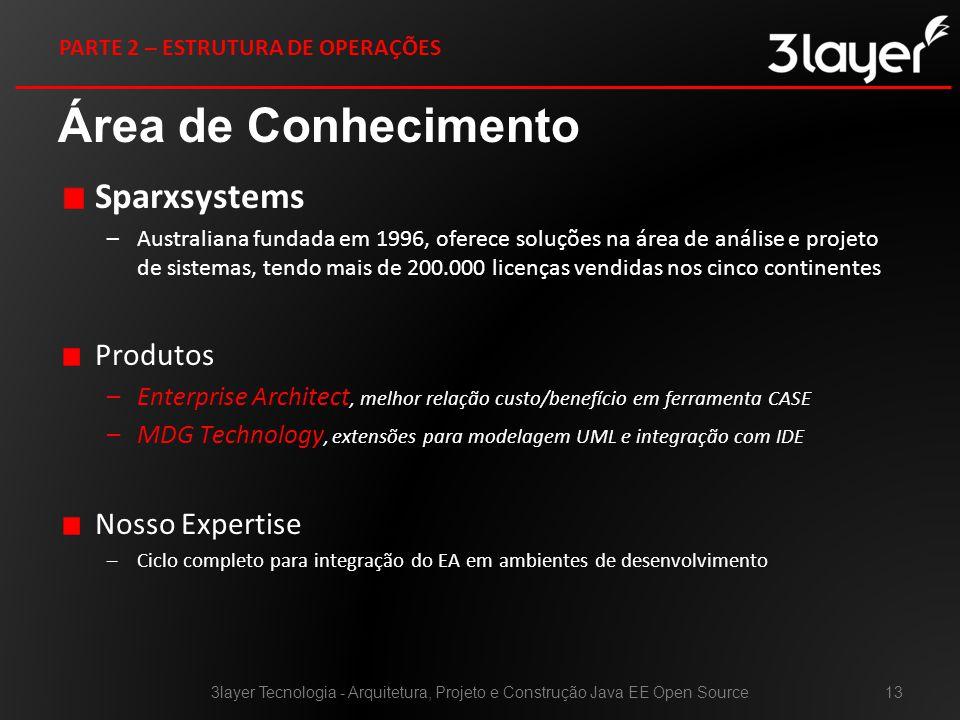 Sparxsystems –Australiana fundada em 1996, oferece soluções na área de análise e projeto de sistemas, tendo mais de 200.000 licenças vendidas nos cinco continentes Produtos –Enterprise Architect, melhor relação custo/benefício em ferramenta CASE –MDG Technology, extensões para modelagem UML e integração com IDE Nosso Expertise –Ciclo completo para integração do EA em ambientes de desenvolvimento Área de Conhecimento 3layer Tecnologia - Arquitetura, Projeto e Construção Java EE Open Source13 PARTE 2 – ESTRUTURA DE OPERAÇÕES