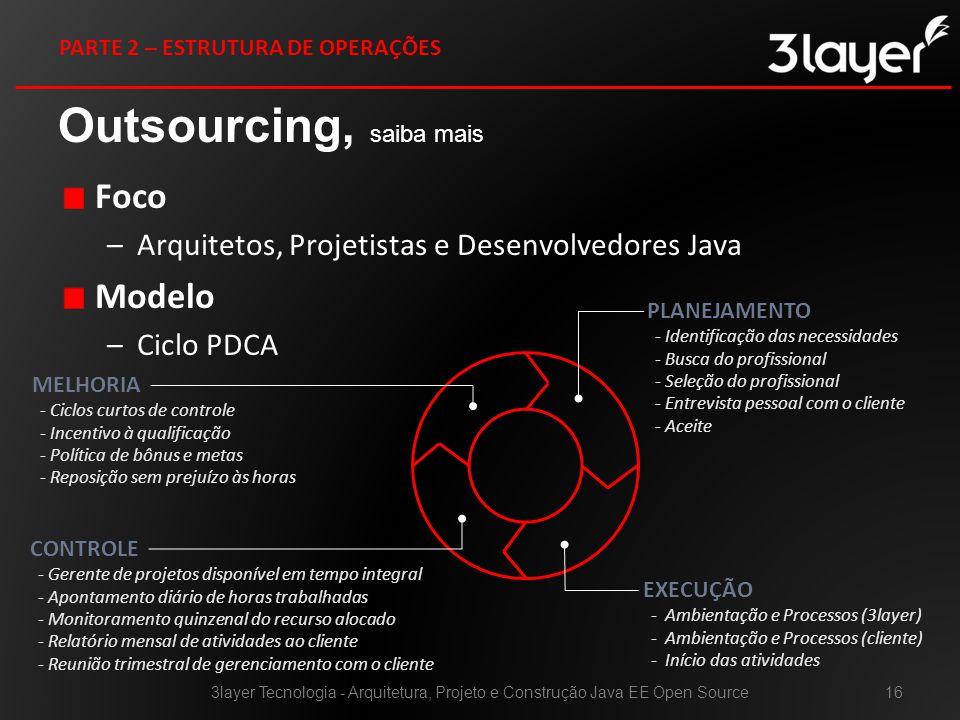 Foco –Arquitetos, Projetistas e Desenvolvedores Java Modelo –Ciclo PDCA Outsourcing, saiba mais 3layer Tecnologia - Arquitetura, Projeto e Construção Java EE Open Source16 PARTE 2 – ESTRUTURA DE OPERAÇÕES PLANEJAMENTO - Identificação das necessidades - Busca do profissional - Seleção do profissional - Entrevista pessoal com o cliente - Aceite EXECUÇÃO - Ambientação e Processos (3layer) - Ambientação e Processos (cliente) - Início das atividades CONTROLE - Gerente de projetos disponível em tempo integral - Apontamento diário de horas trabalhadas - Monitoramento quinzenal do recurso alocado - Relatório mensal de atividades ao cliente - Reunião trimestral de gerenciamento com o cliente MELHORIA - Ciclos curtos de controle - Incentivo à qualificação - Política de bônus e metas - Reposição sem prejuízo às horas