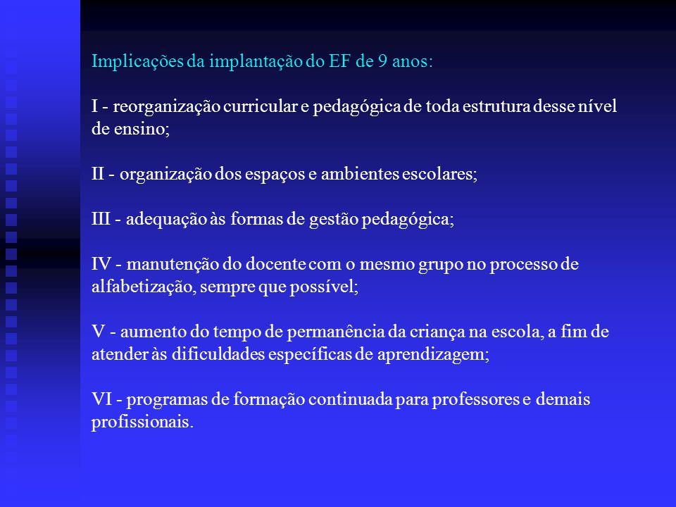 Implicações da implantação do EF de 9 anos: I - reorganização curricular e pedagógica de toda estrutura desse nível de ensino; II - organização dos es