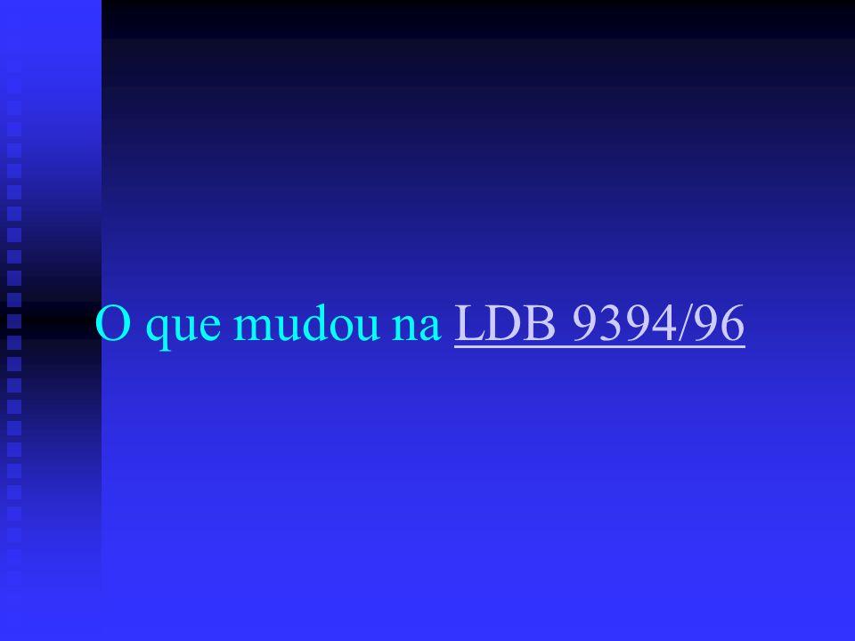 O que mudou na LDB 9394/96LDB 9394/96