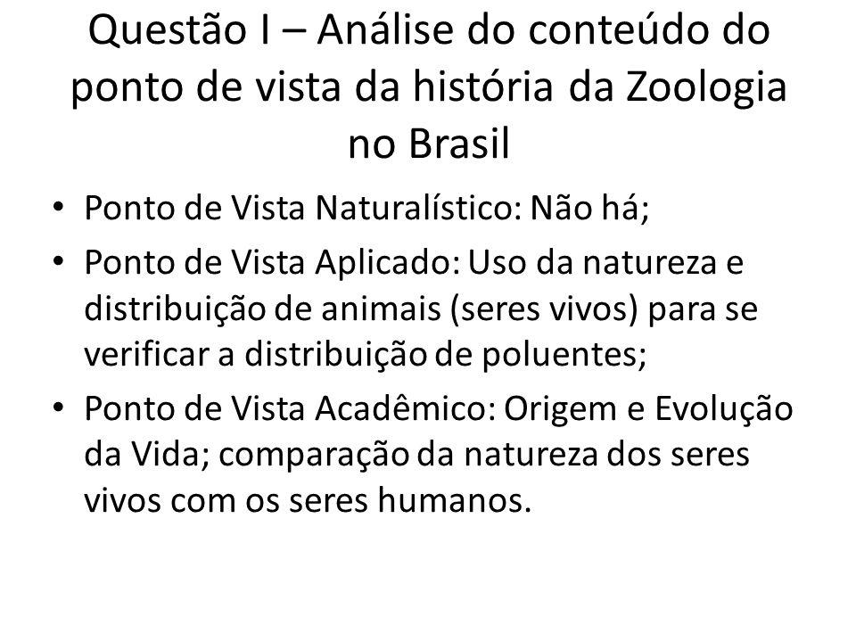 Questão I – Análise do conteúdo do ponto de vista da história da Zoologia no Brasil Ponto de Vista Naturalístico: Não há; Ponto de Vista Aplicado: Uso