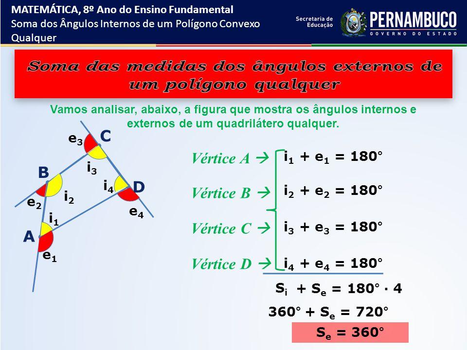 i1i1 i2i2 i3i3 i4i4 e1e1 e2e2 e3e3 e4e4 i 1 + e 1 = 180° i 2 + e 2 = 180° i 3 + e 3 = 180° i 4 + e 4 = 180° A B C D Vértice A  Vértice B  Vértice C