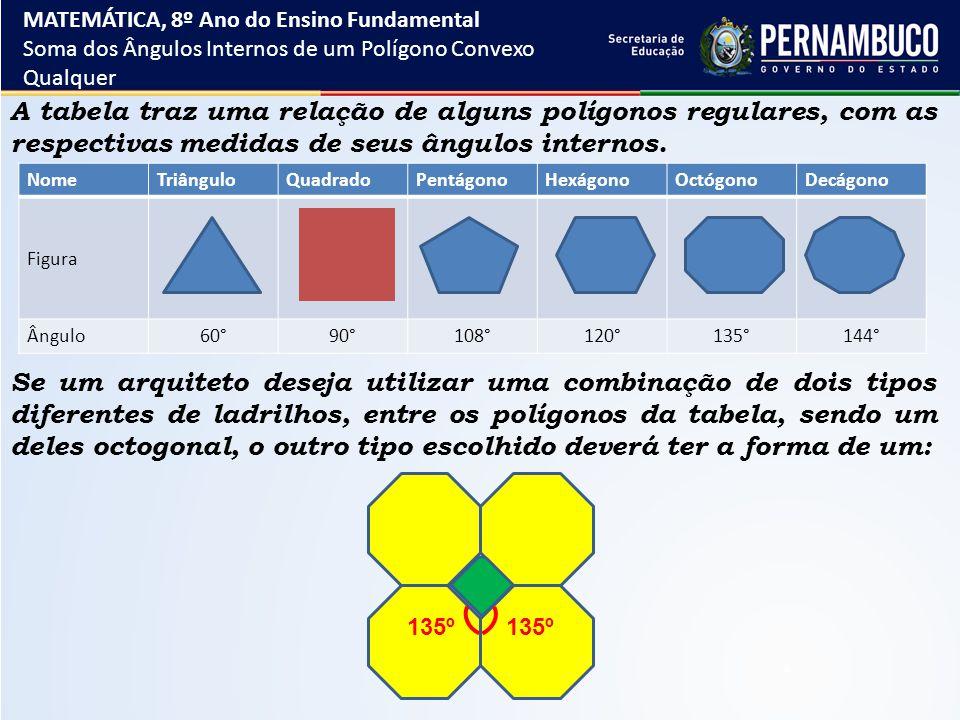 A tabela traz uma relação de alguns polígonos regulares, com as respectivas medidas de seus ângulos internos. Se um arquiteto deseja utilizar uma comb