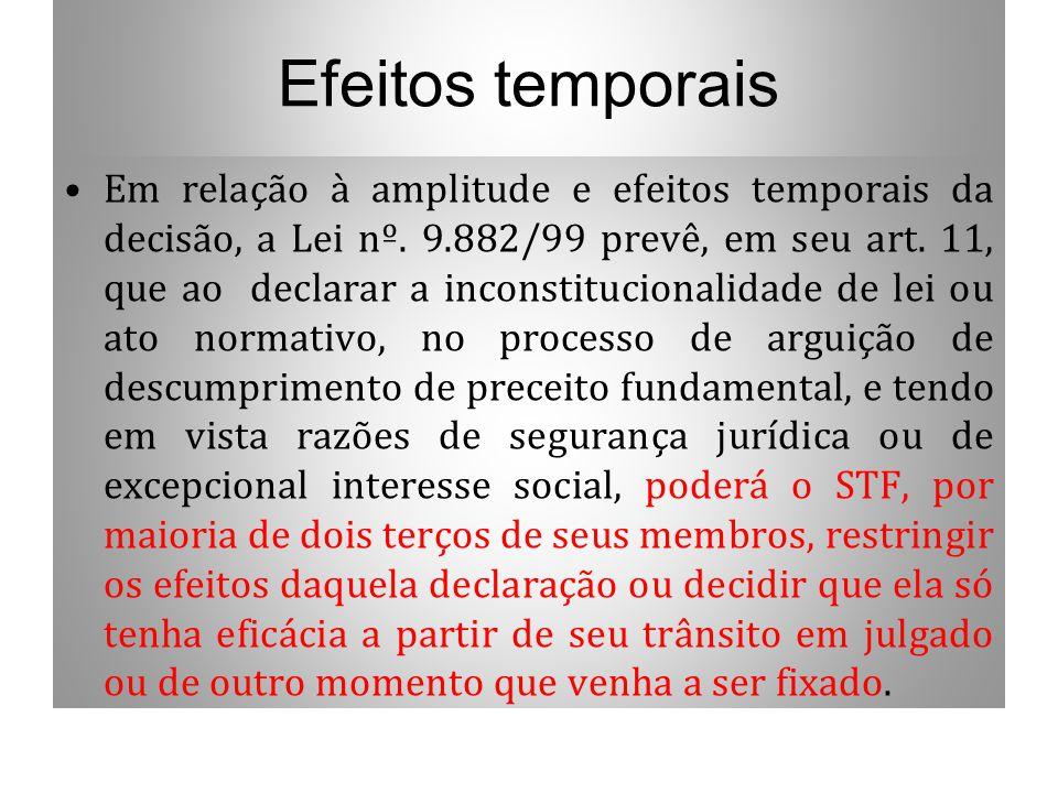 Efeitos temporais Em relação à amplitude e efeitos temporais da decisão, a Lei nº. 9.882/99 prevê, em seu art. 11, que ao declarar a inconstitucionali