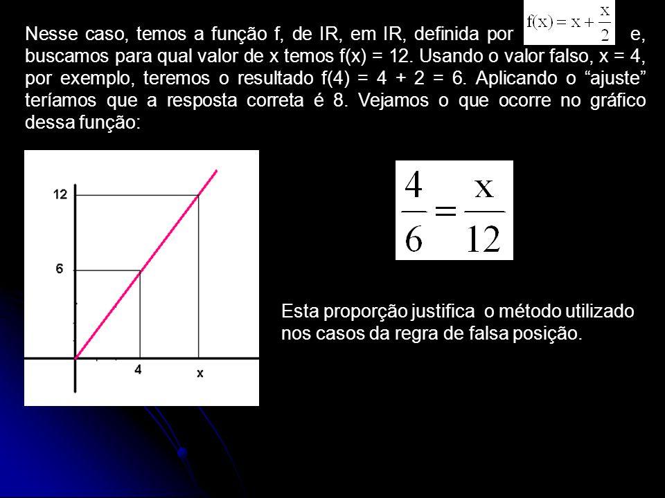 Nesse caso, temos a função f, de IR, em IR, definida por e, buscamos para qual valor de x temos f(x) = 12.
