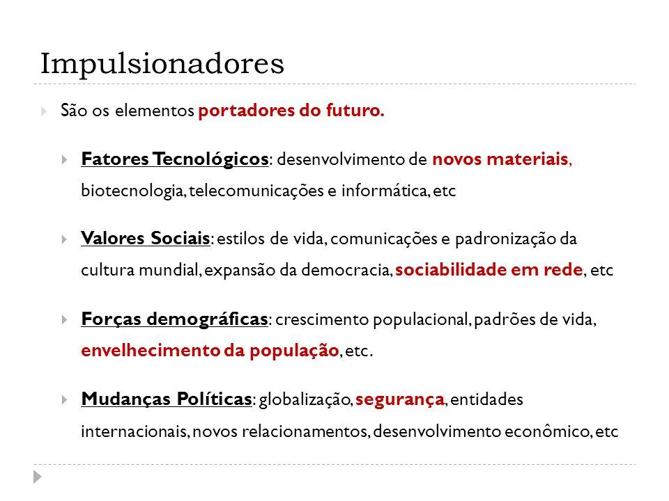 Impulsionadores  São os elementos portadores do futuro.  Fatores Tecnológicos : desenvolvimento de novos materiais, biotecnologia, telecomunicações