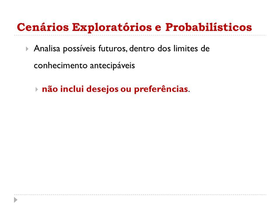 Cenários Exploratórios e Probabilísticos  Analisa possíveis futuros, dentro dos limites de conhecimento antecipáveis  não inclui desejos ou preferên