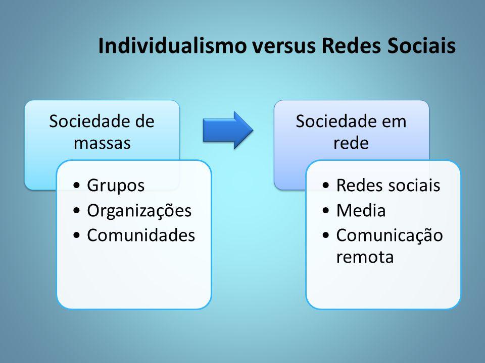 Sociedade de massas Grupos Organizações Comunidades Sociedade em rede Redes sociais Media Comunicação remota