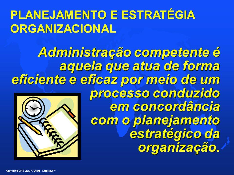 PLANEJANDO OS RECURSOS DA EMPRESA EFICIÊNCIA E EFICÁCIA Copyright © 2010 Laury A.